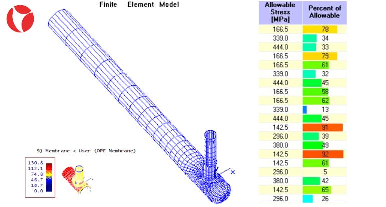 Evaluacion-de-cargas-maximas-en-conexiones-l-WRC-537-FEA.png